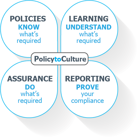 Bring Policies to Life in Your School