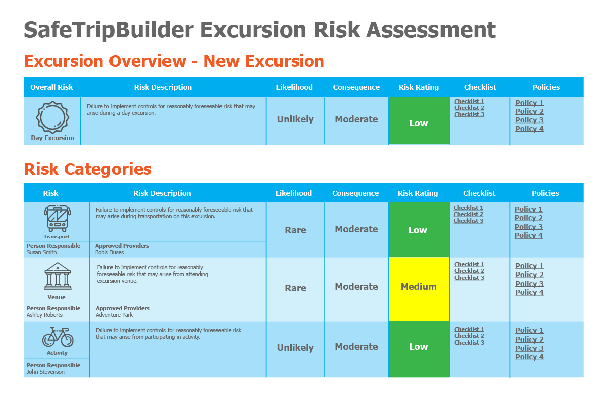 STB Risk Assessment