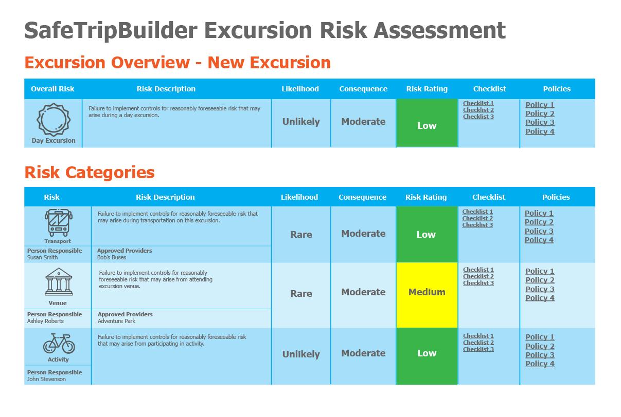 STB Risk Assessment